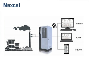 挥发性有机物VOCs在线监控系统云平台