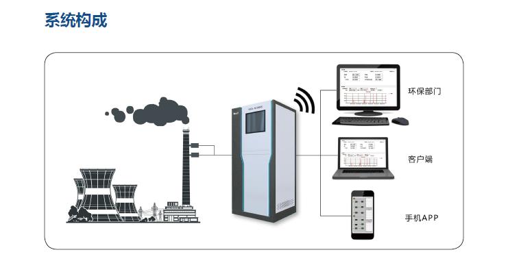 VOCs在线监测系统日常运行管理要求